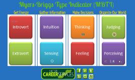 Copy of SU15 INT64 Myers-Briggs Type Indicator