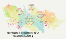 Propósitos y Contenidos de la educación básica ii