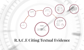 Copy of R.A.C.E Citing Textual Evidence