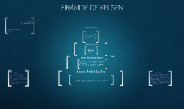 Copy of PIRAMIDE DE KELSEN