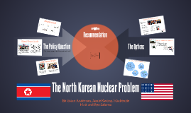 The North Korean Nuclear Problem