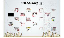 Campanha Institucional Livraria Saraiva
