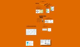Sistema de Administración de Recursos Materiales