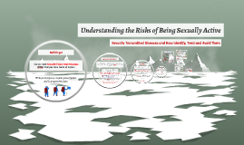 Understanding the Risks of Being Sexually Active