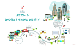 LESSON 3: UNDERSTANDING SOCIETY