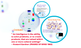 Multiple Intelligences 2013 Prezi
