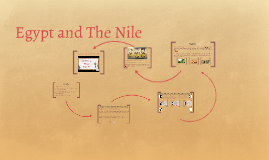 Copy of Egypt and The Nile