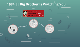 Copy of 1984 || Big Brother is Watching