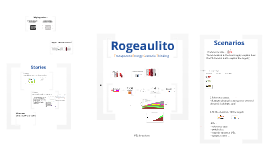 Copy of Rogeaulito <3