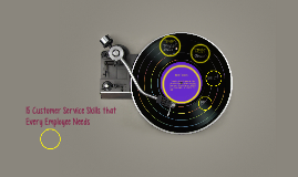 15 Customer Service Skills that Every Employee Needs by Siti suhana