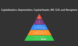 Capitalization, Depreciation, IRC 1231, and Recapture