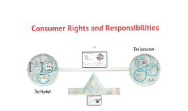 Consumer Rights and Responsibility Unit