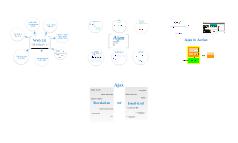 Ajax: Paradigm, Components and Evaluation