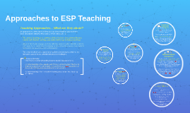 Approaches to ESP Teaching
