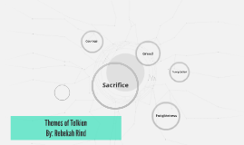 Themes of Tolkien