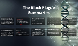Copy of Black Plague Summaries