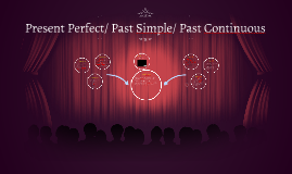 Present Perfect/ Past Simple/ Past Continuous