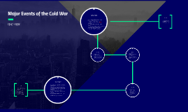 Major Events of the Cold War