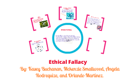 Ethical Fallacy!!-.-