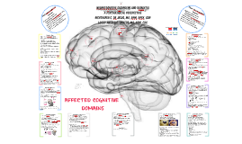 Neurocognitive Disorders: Dementia