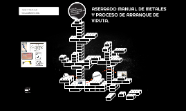 Copia de ASERRADO MANUAL DE METALES Y PROCESO DE ARRANQUE DE VIRUTA.