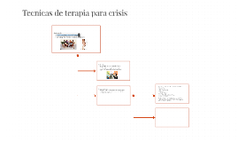 Copy of Tecnicas de terapia para crisis