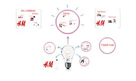 Final Presentation of IMC: H&M Revamp