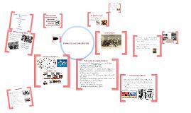 Copy of etapas de globalizacion