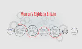 Women's Rights in Britain