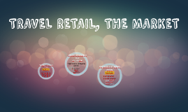 TRAVEL RETAIL, THE MARKET