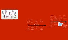Copy of Charakterisierung Grenouille von Musa Afsar