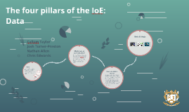 Copy of The four pillars of the IoE: