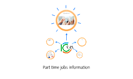 Part time jobs information