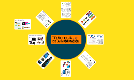 Tecnología de la Información | 3do año | Contenidos
