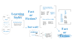 Learning styles: Fact or fiction?