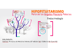 Copy of HIPOPITUITARISMO