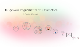 angerous Ingredients in CosmeticsD