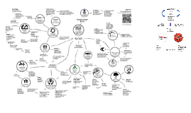 Progetto Bene Comune: il programma sistema