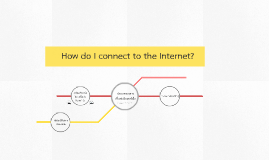 How do I connect to the Internet?
