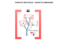 Copy of Emerging Market Indonesia