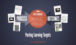 Copy of Posting Learning Targets