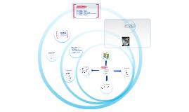 Copy of EDA Introduction