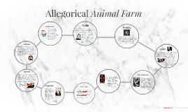 Copy of Allegorical Animal Farm