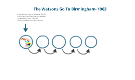 The Watsons Go To Birmingham-1963