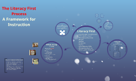 Literacy First