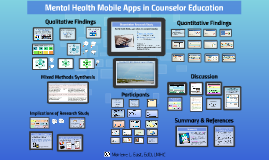 Mental Health Mobile Applications in Counselor Education