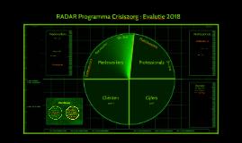 Analyse Radar Crisis