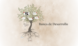 Copy of Banca de Desarrollo