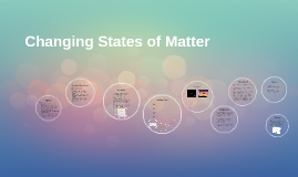 Copy of Changing States of Matter