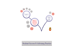 Student Success & Advising Practice